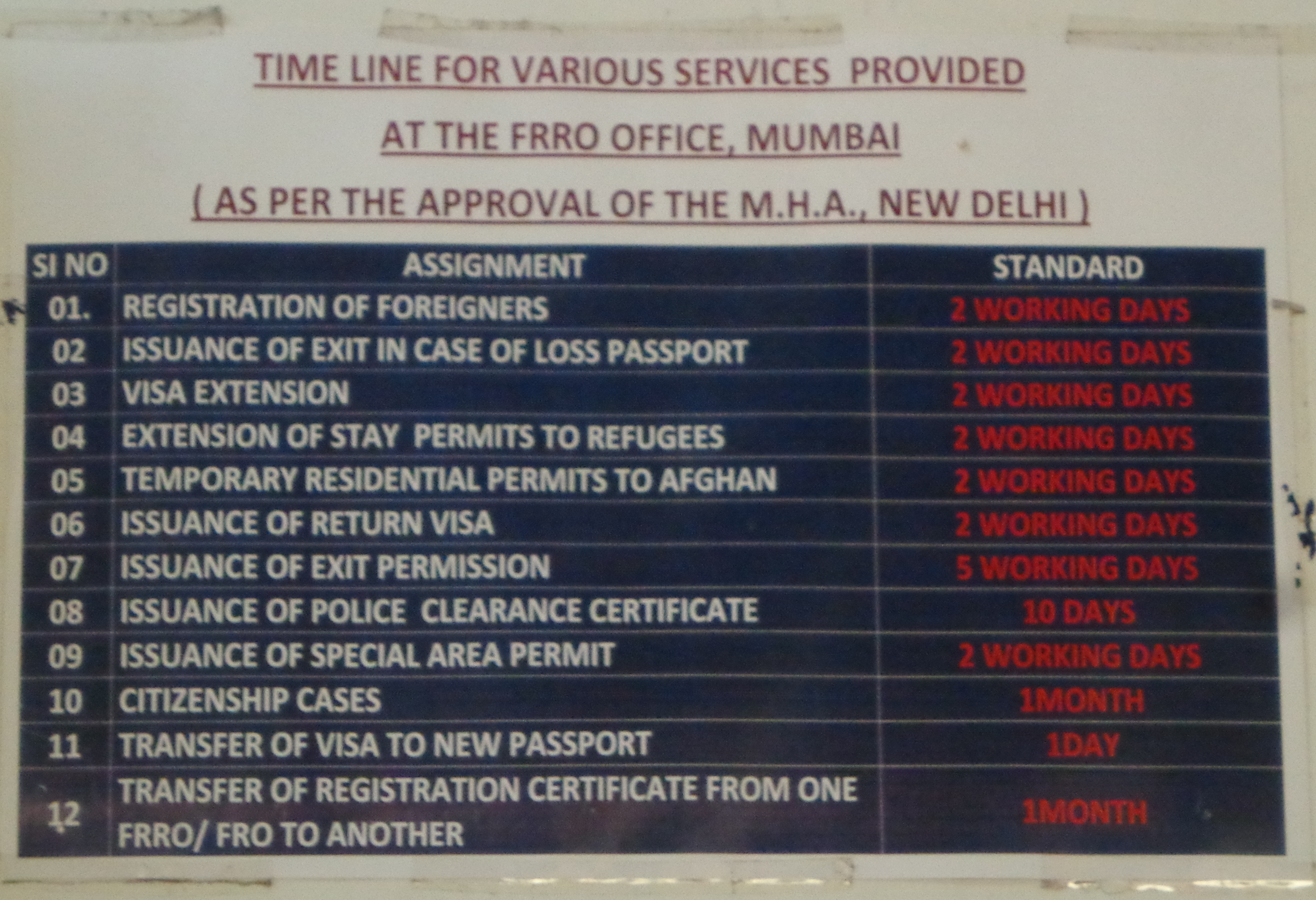 Dreaded Address Updation Foreigners Registration In India