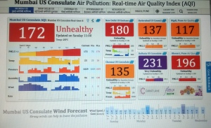 Mumbai Air Pollution (aqicn.org)
