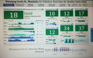 Winnipeg Air Pollution (aqicn.org)