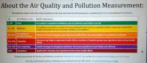 Air Quality and Pollution Measure (aqicn.org)